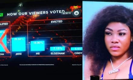 #BBNaija: Celebrities react to voting poll after Tacha Led with a very Huge Gap – AkPraise