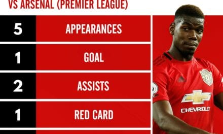 Unai Emery must have blended feelings concerning Male Utd celebrity's potential absence on Monday – point of view > Newest World Sports News