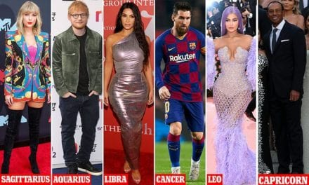 Revealed! Wealthiest celebrities according to their star signs | Daily Mail Online